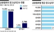 """금소법 영향 '광고심의'도 대란...""""정상영업 못할 지경"""""""
