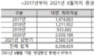 """김병욱 """"비대면 계좌개설, 최근 5년새 10배 증가"""""""