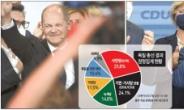 사민당의 독일로...16년만에 정권교체?