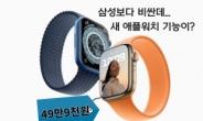 """""""삼성보다 20만원이나 비싼데"""" 애플워치 새 기능이 고작 [IT선빵!]"""