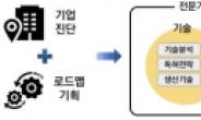 중기부, '중기 기술거래·사업화 활성화' 지원 본격화