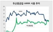 '흠슬라 뛰어넘은 두슬라'…해외 수주·기관 매수에 두산중공업, HMM 시총 역전