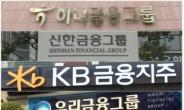 은행들 ETF 편입 신탁으로 과도한 수수료