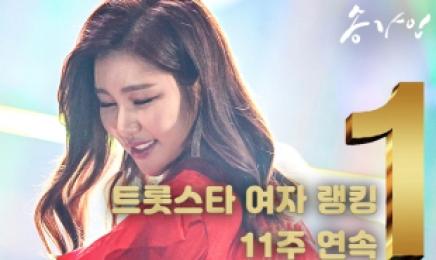 '트롯 퀸' 송가인, 트롯스타 11주 연속 1위…콘서트에서 보고 싶은 가수