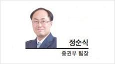 [팀장시각] 익숙해진 상승장…잊혀진 '10년 간 박스피'