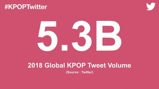 da628f7c40 Twitter CEO   Authentic  K-pop stars more successful on platform
