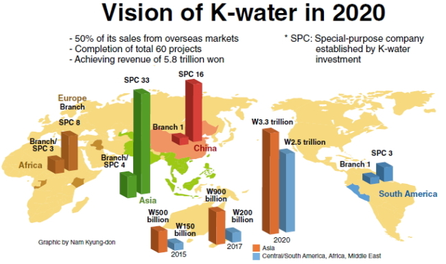 commitments 2020 water aim - 650×385