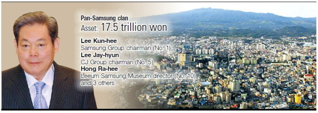 SUPER RICH] Buying and selling Korea