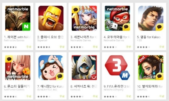 Netmarble and Naver team up to hit it big with 'Raven'