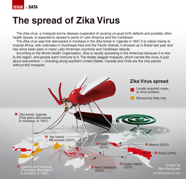 Graphic News] The spread of Zika Virus