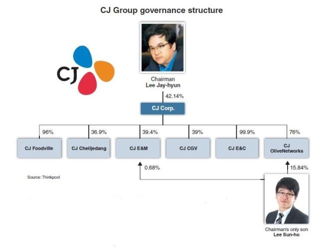 CJ Lee Sun-ho's arrest brings back rumors to his ex-wife's