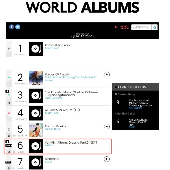 Astro makes Billboard charts again