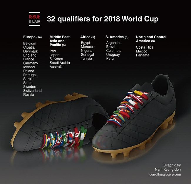 Graphic News] 32 qualifiers for 2018 World Cup
