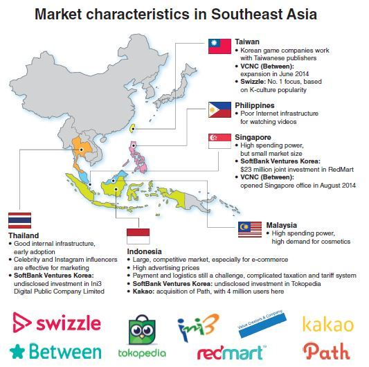 Korean start-ups eye Southeast Asian tech boom