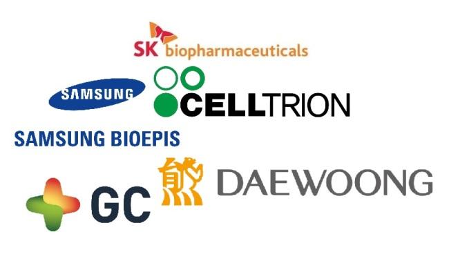 Korean drugs pending US FDA approval this year
