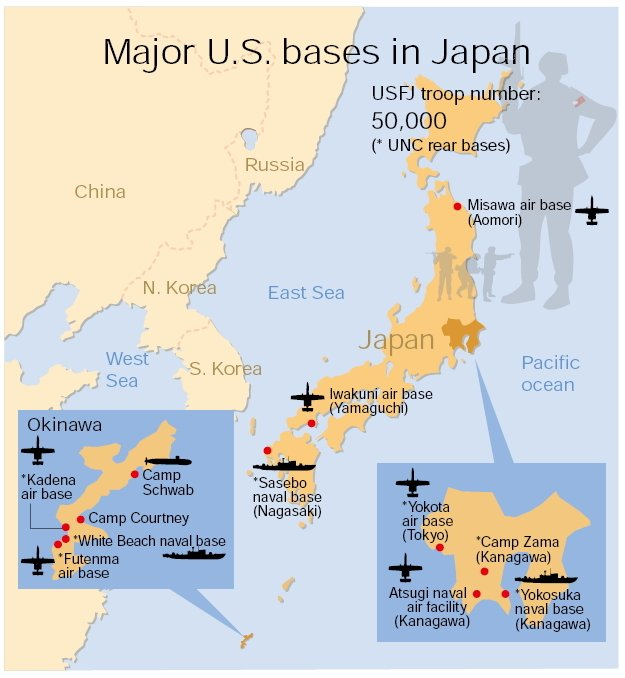 U S -Japan alliance grows for Asia-Pacific security balance
